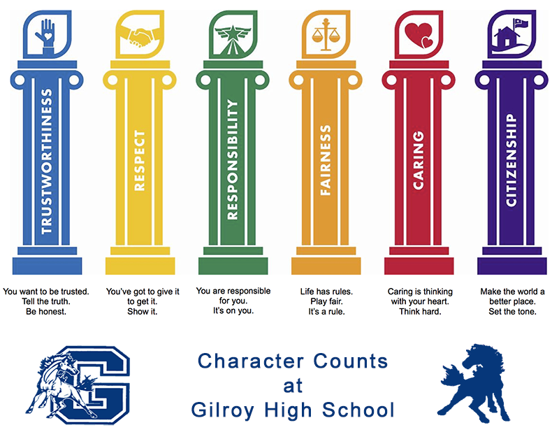 Character Counts at Gilroy High School
